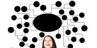 La mémorisation est supérieure grâce à l utilisation du mind mapping dans l entreprise